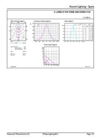 Żarówka LED Philips CorePro spot MV 345lm 5,7-60W 827 R63 36°